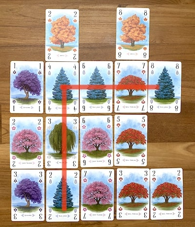 Arboretum Scoring Sample Path with same start and end card